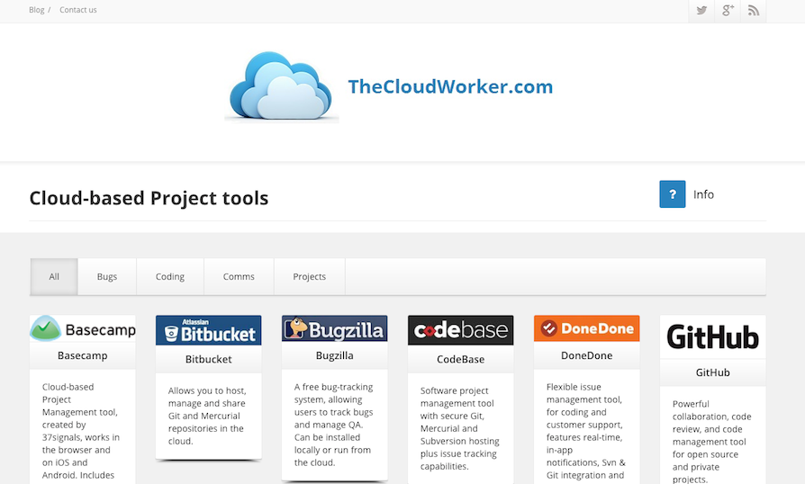TheCloudWorker.com WordPress website